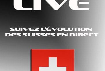 Live – 24h du Mans 2015 – La course des Suisses en direct….