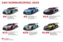 Audi Sport customer racing will fünften Sieg auf dem Nürburgring
