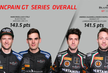 Overall titles up for grabs as Blancpain GT Series gets set for ultra-close season decider