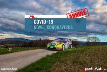 Covid-19: Quelles répercussions économiques sur le sport et loisir automobile suisse?