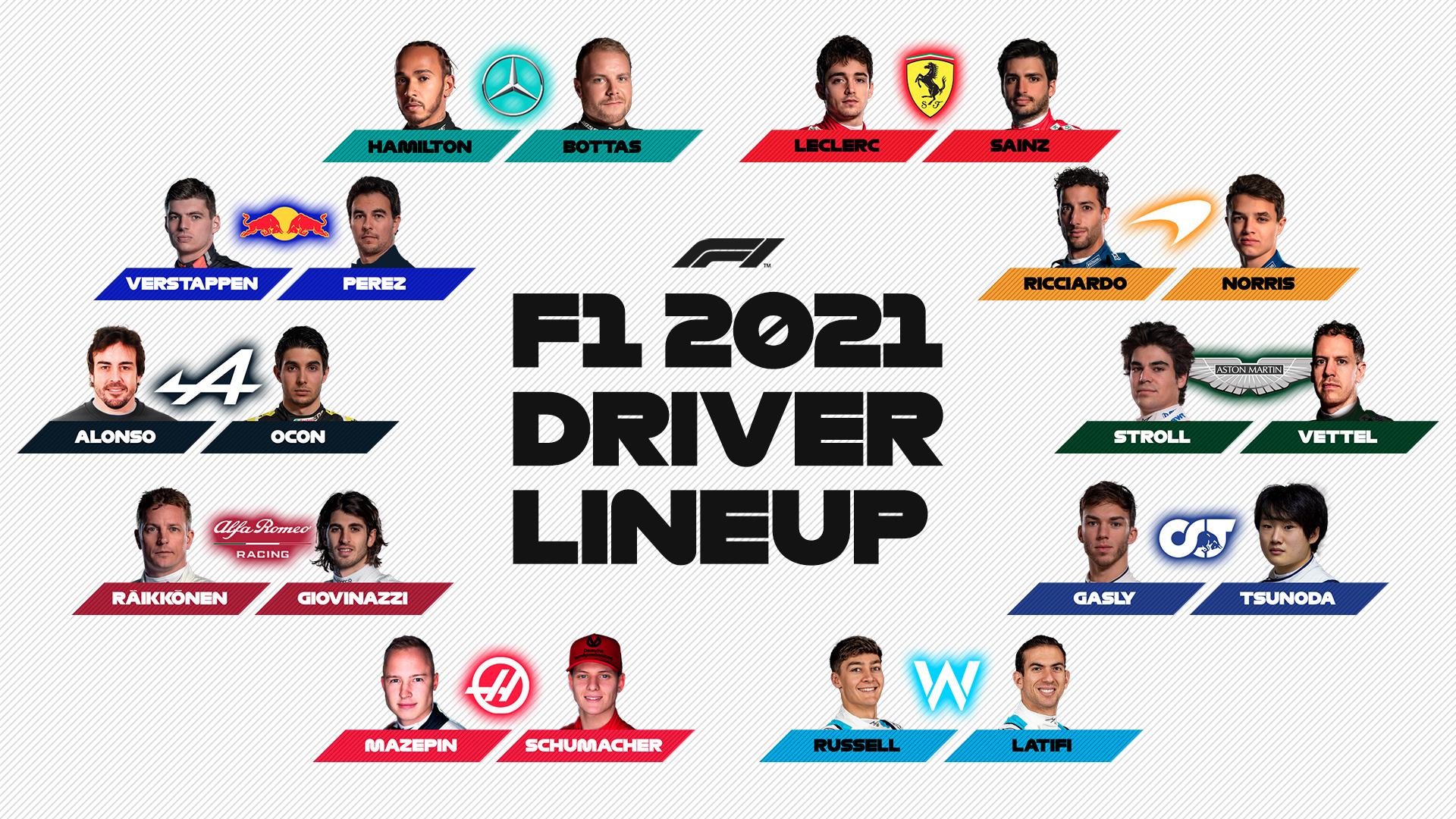 Les 20 pilotes du championnat de F1 2021