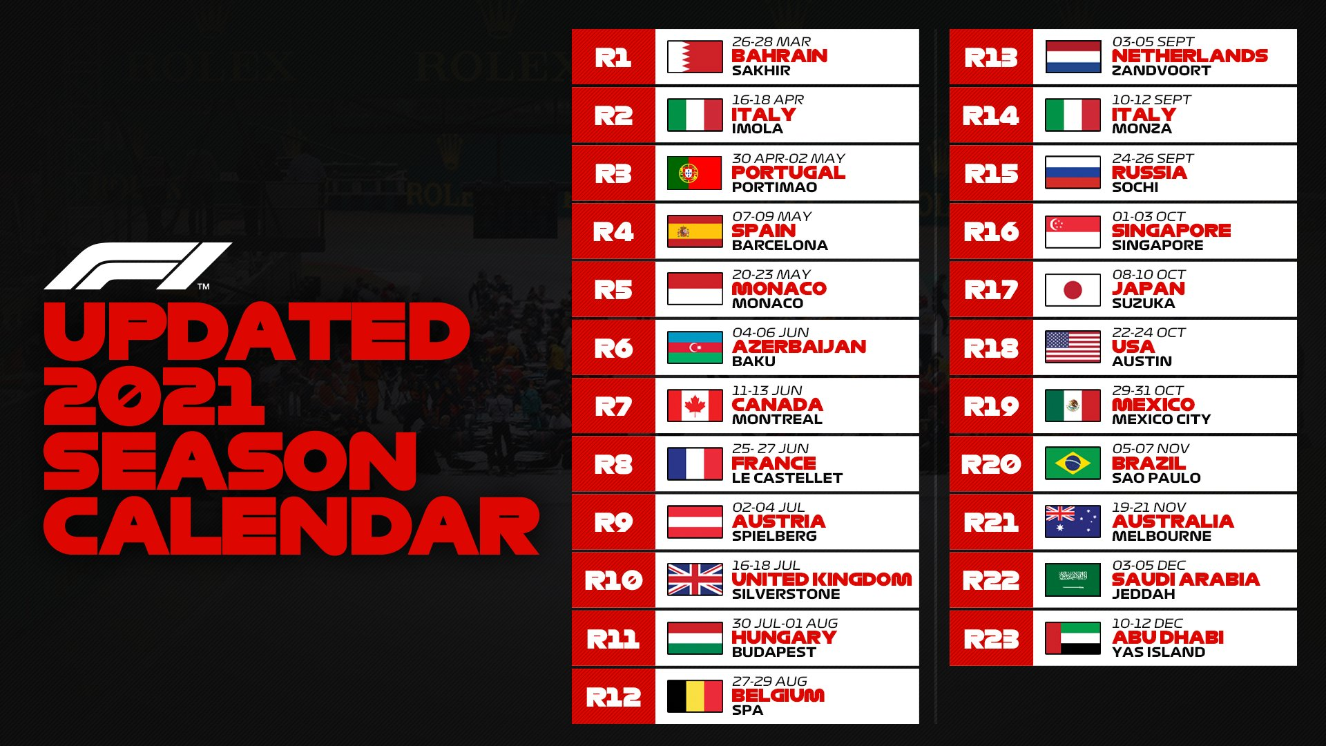 Le calendrier des 23 courses du championnat de F1 2021